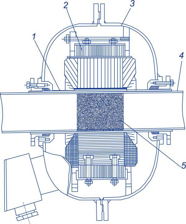 Vortex Layer Device
